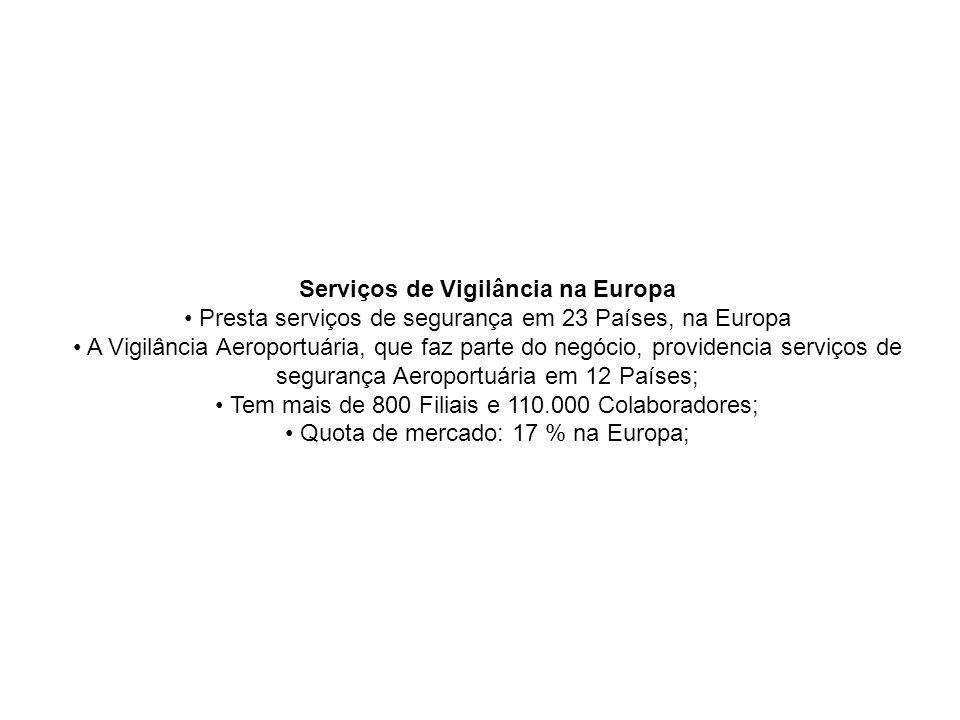 Serviços de Vigilância na Europa