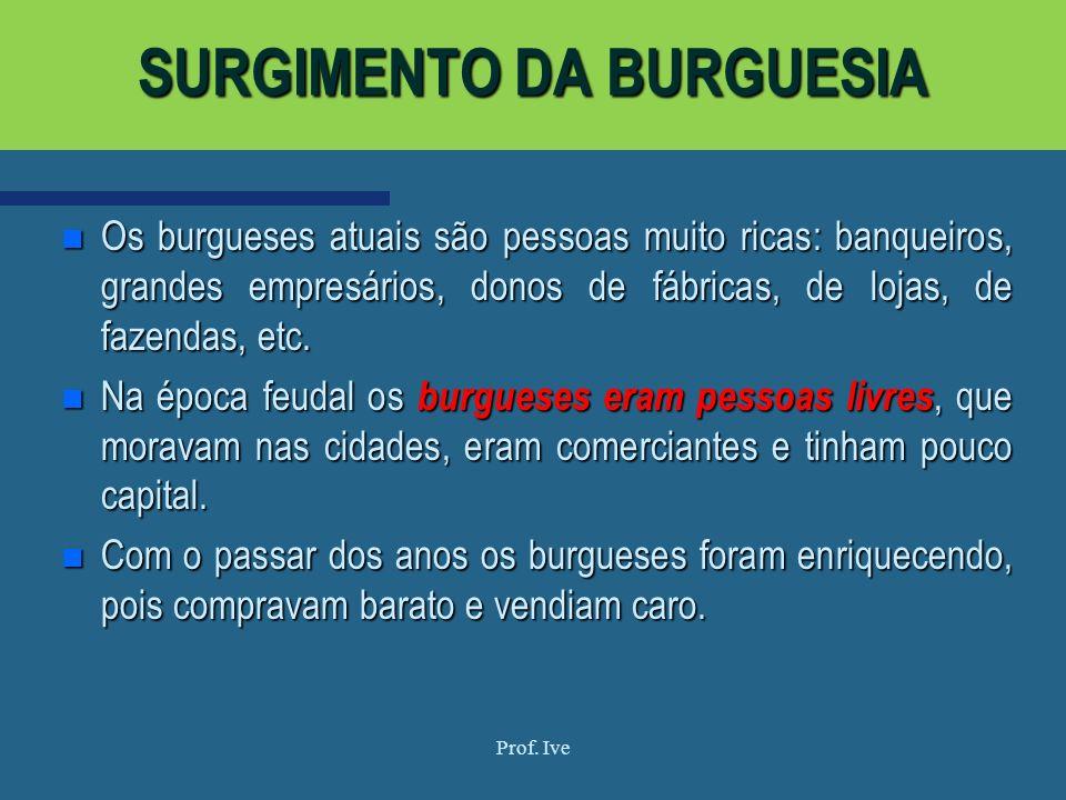SURGIMENTO DA BURGUESIA
