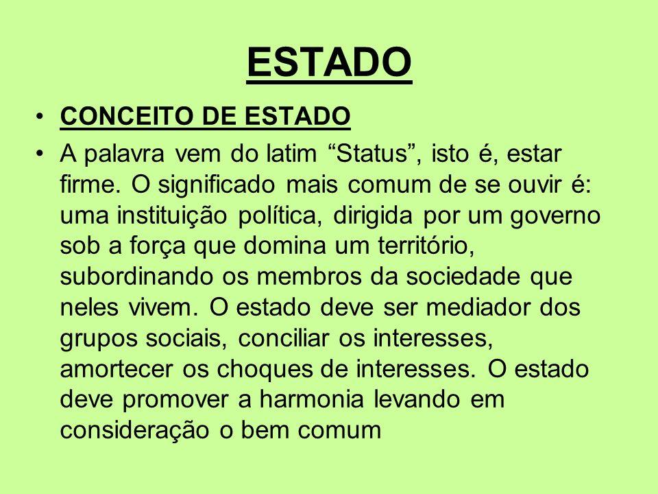 ESTADO CONCEITO DE ESTADO