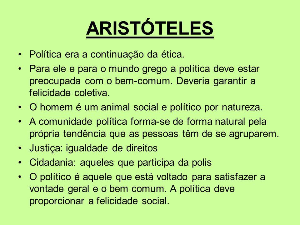 ARISTÓTELES Política era a continuação da ética.