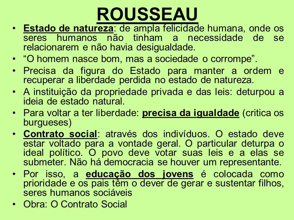 ROUSSEAU Estado de natureza: de ampla felicidade humana, onde os seres humanos não tinham a necessidade de se relacionarem e não havia desigualdade.