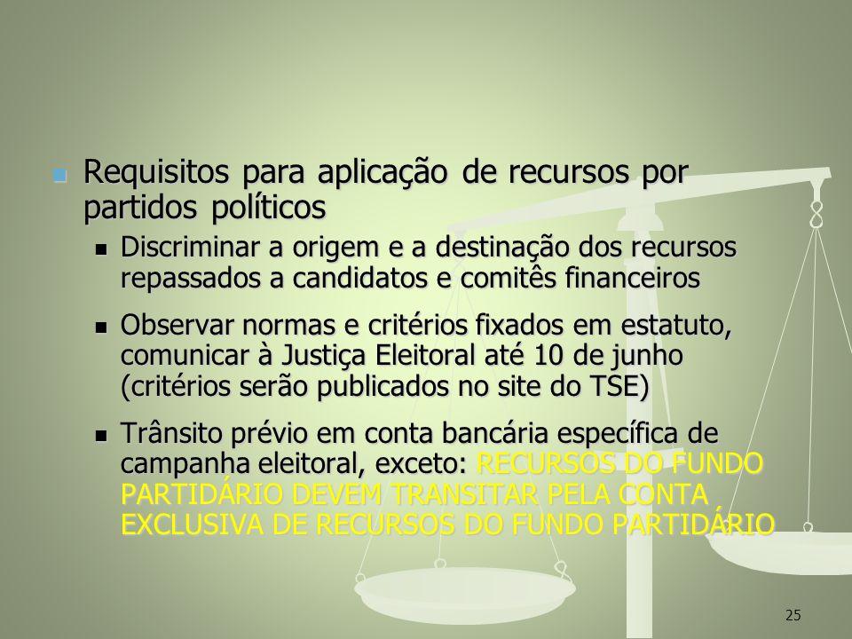 Requisitos para aplicação de recursos por partidos políticos