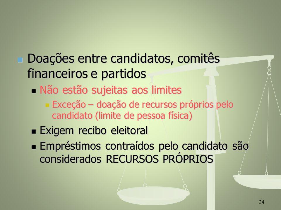 Doações entre candidatos, comitês financeiros e partidos