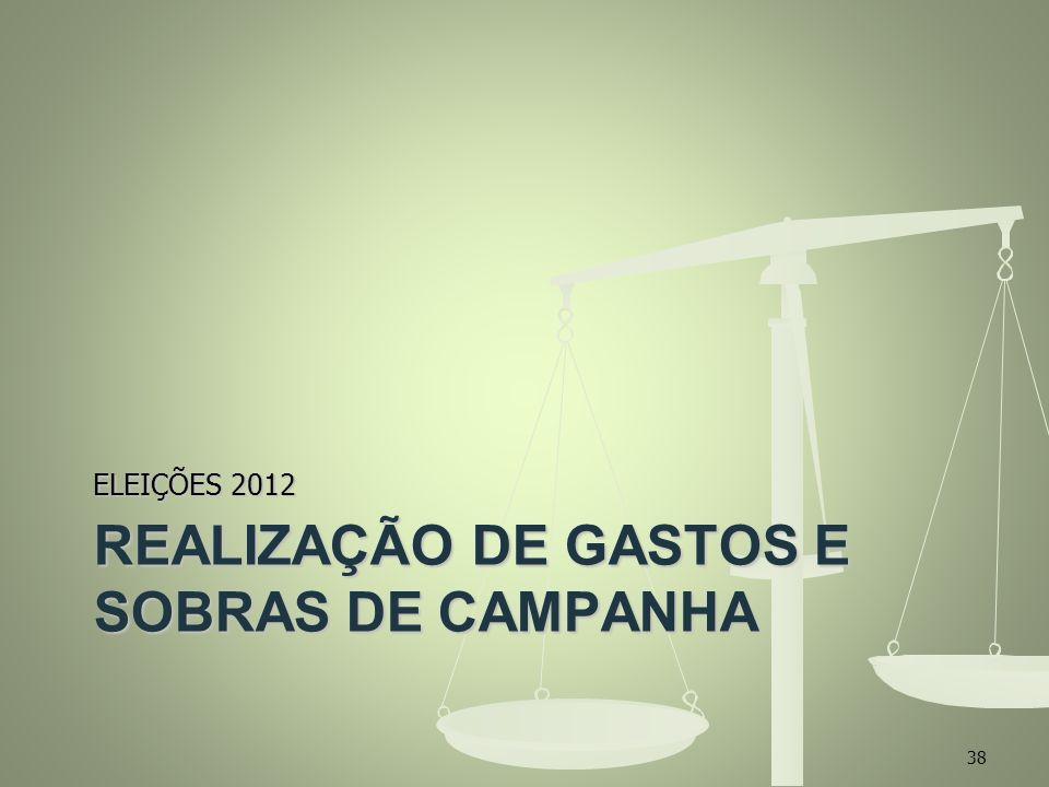 REALIZAÇÃO DE GASTOS E SOBRAS DE CAMPANHA