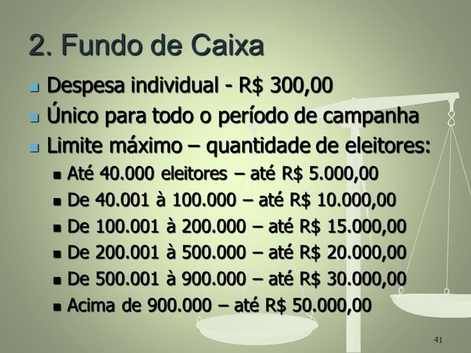 2. Fundo de Caixa Despesa individual - R$ 300,00