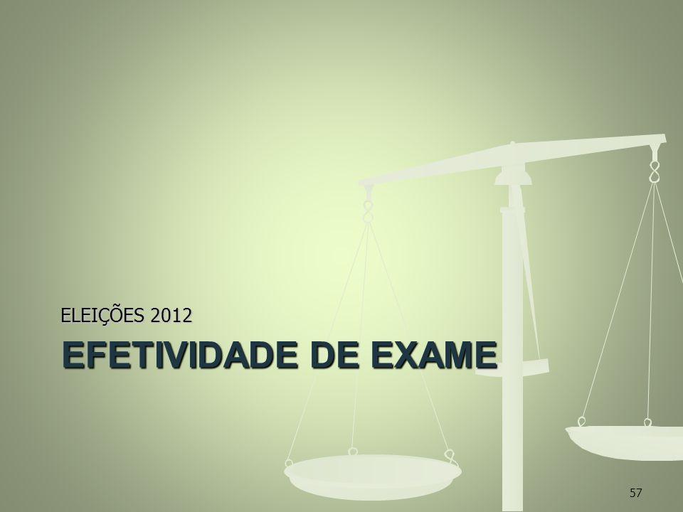 ELEIÇÕES 2012 EFETIVIDADE DE EXAME 57