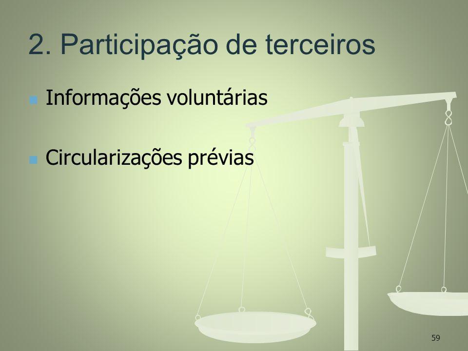 2. Participação de terceiros