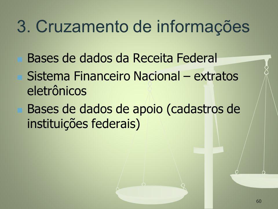 3. Cruzamento de informações