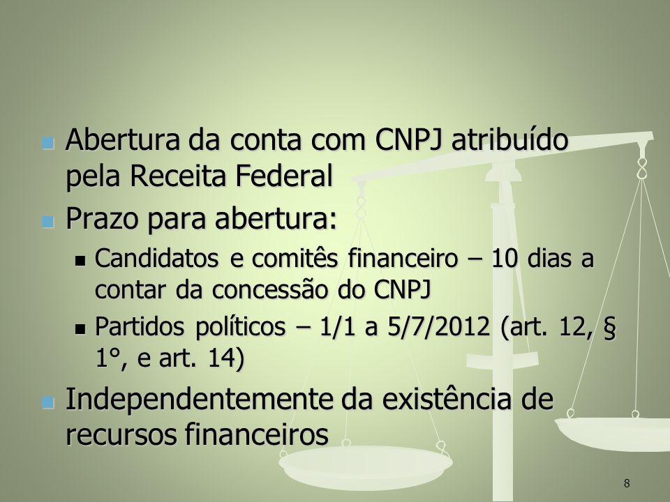 Abertura da conta com CNPJ atribuído pela Receita Federal
