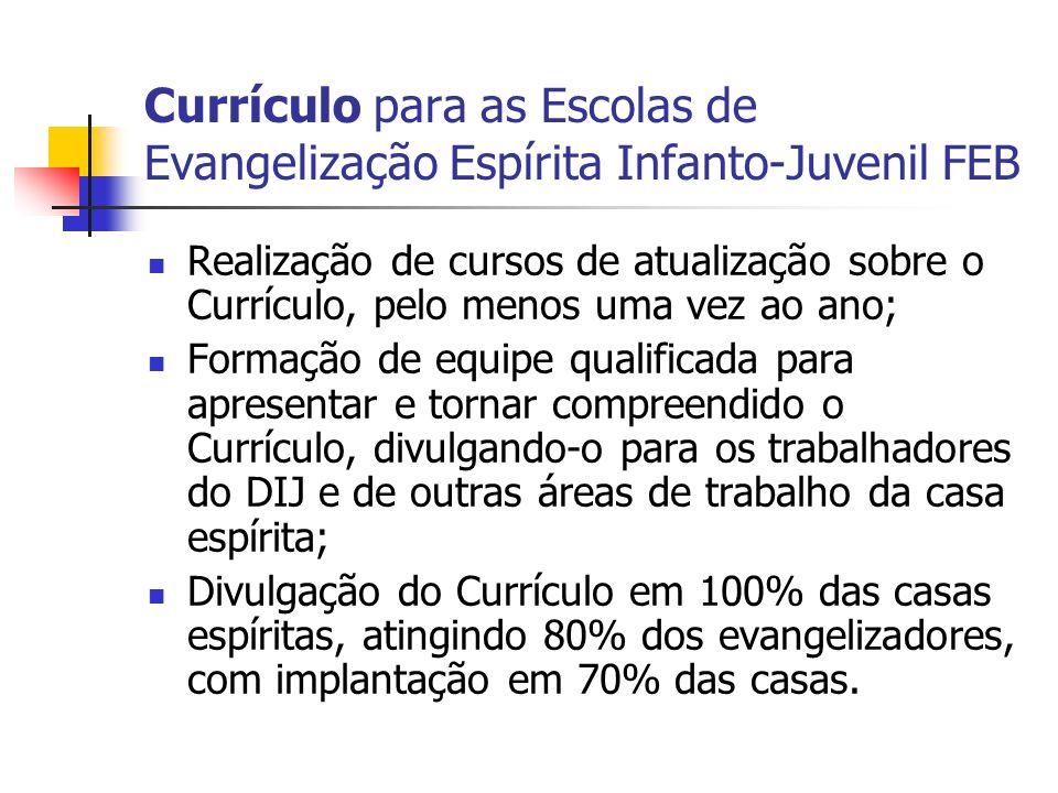 Currículo para as Escolas de Evangelização Espírita Infanto-Juvenil FEB