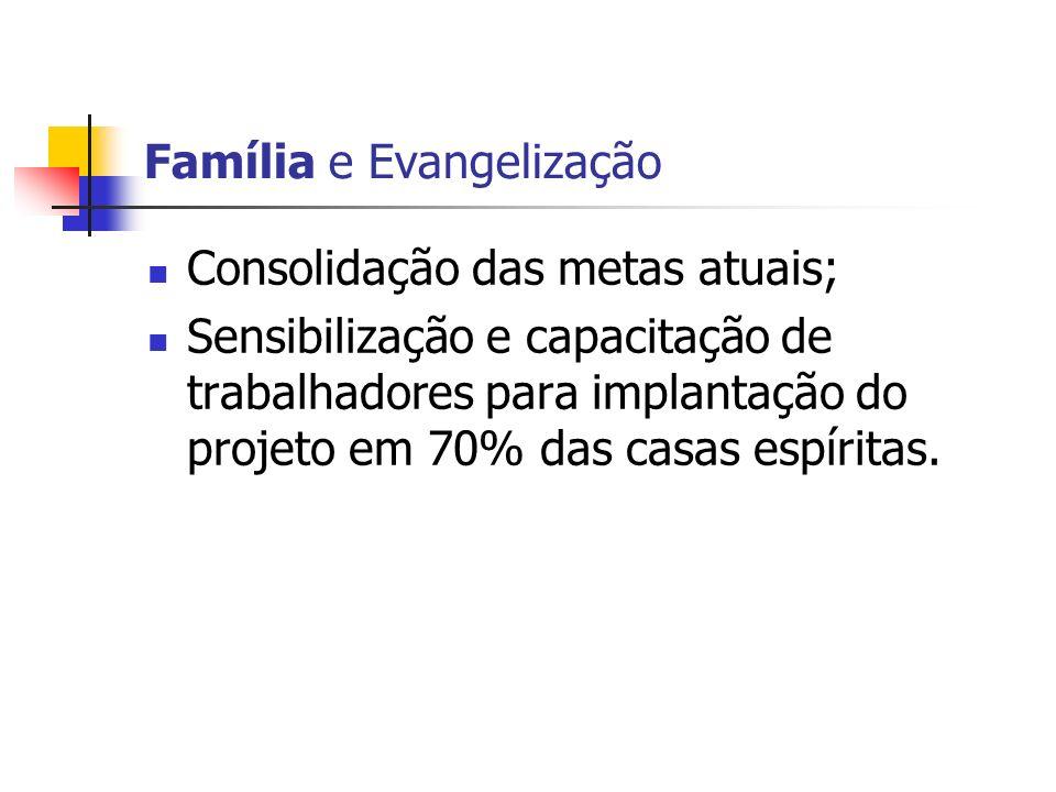 Família e Evangelização