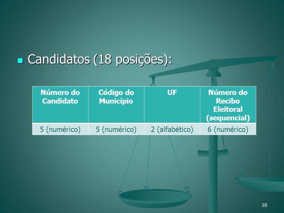 Número do Recibo Eleitoral (sequencial)