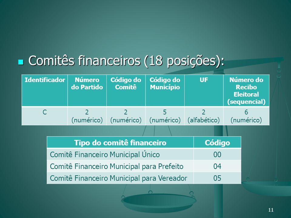 Número do Recibo Eleitoral (sequencial) Tipo do comitê financeiro