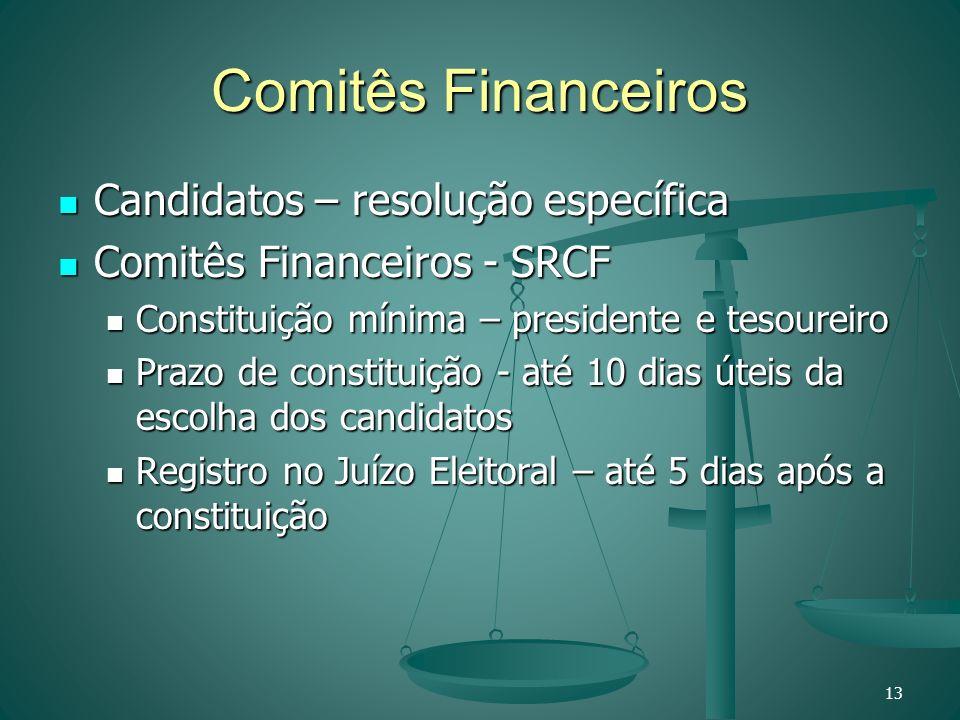 Comitês Financeiros Candidatos – resolução específica