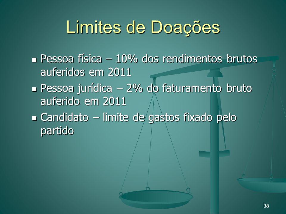 Limites de Doações Pessoa física – 10% dos rendimentos brutos auferidos em 2011. Pessoa jurídica – 2% do faturamento bruto auferido em 2011.