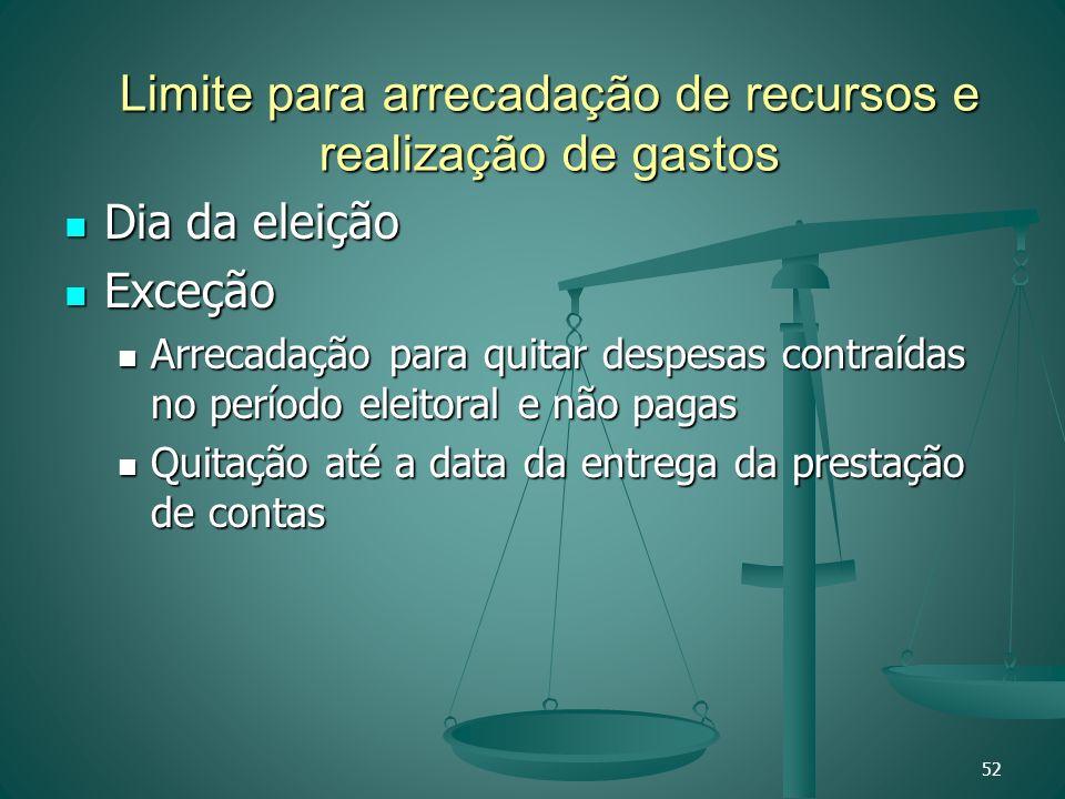 Limite para arrecadação de recursos e realização de gastos