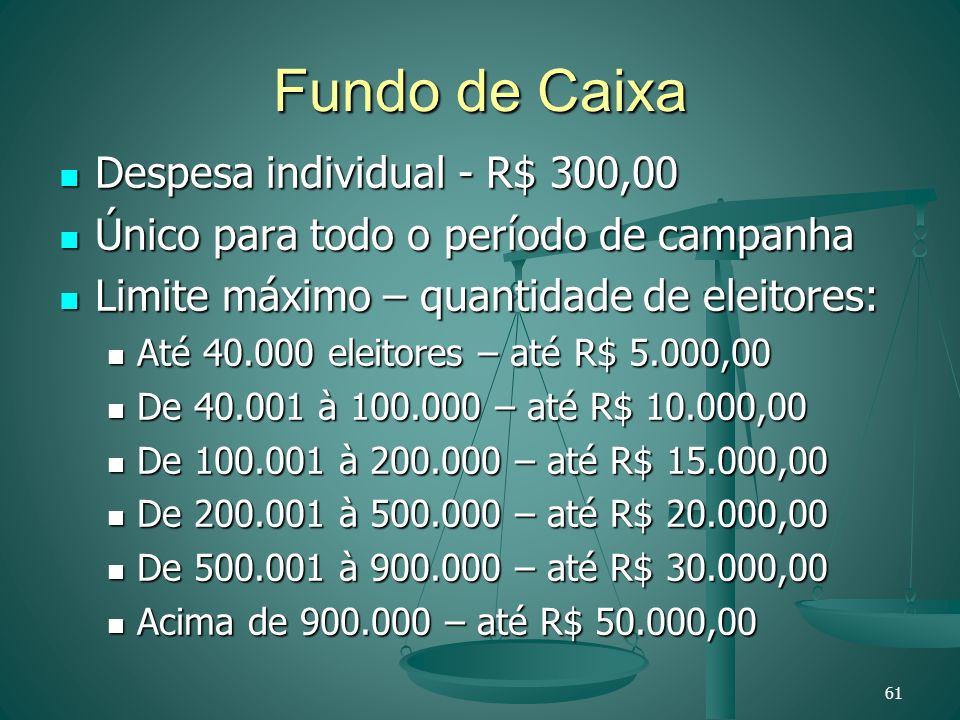 Fundo de Caixa Despesa individual - R$ 300,00
