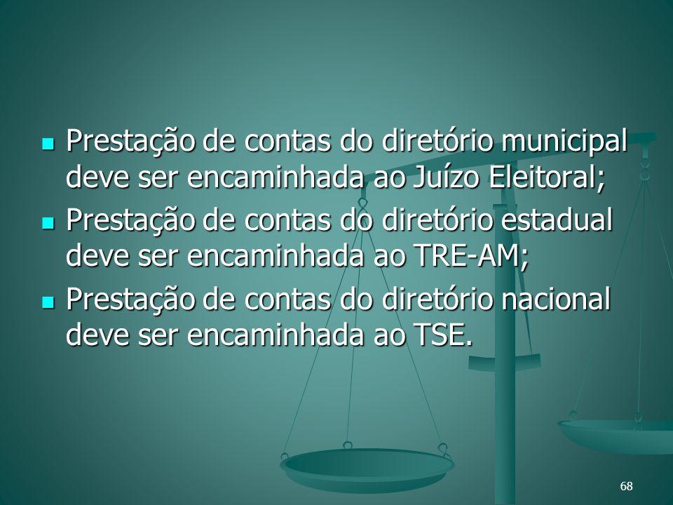 Prestação de contas do diretório municipal deve ser encaminhada ao Juízo Eleitoral;