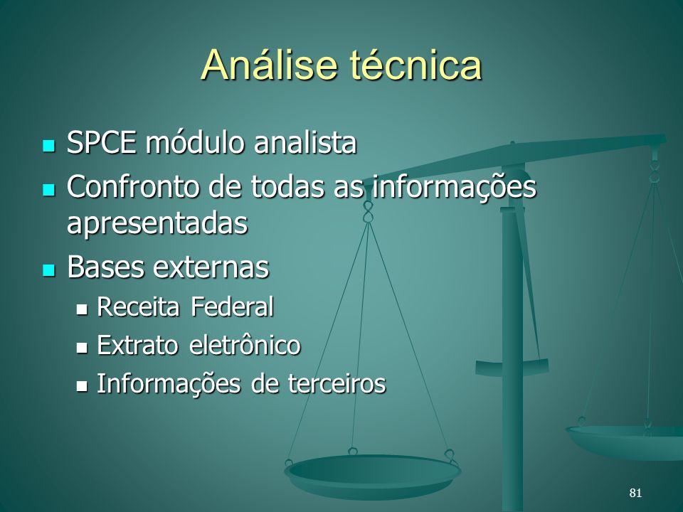 Análise técnica SPCE módulo analista