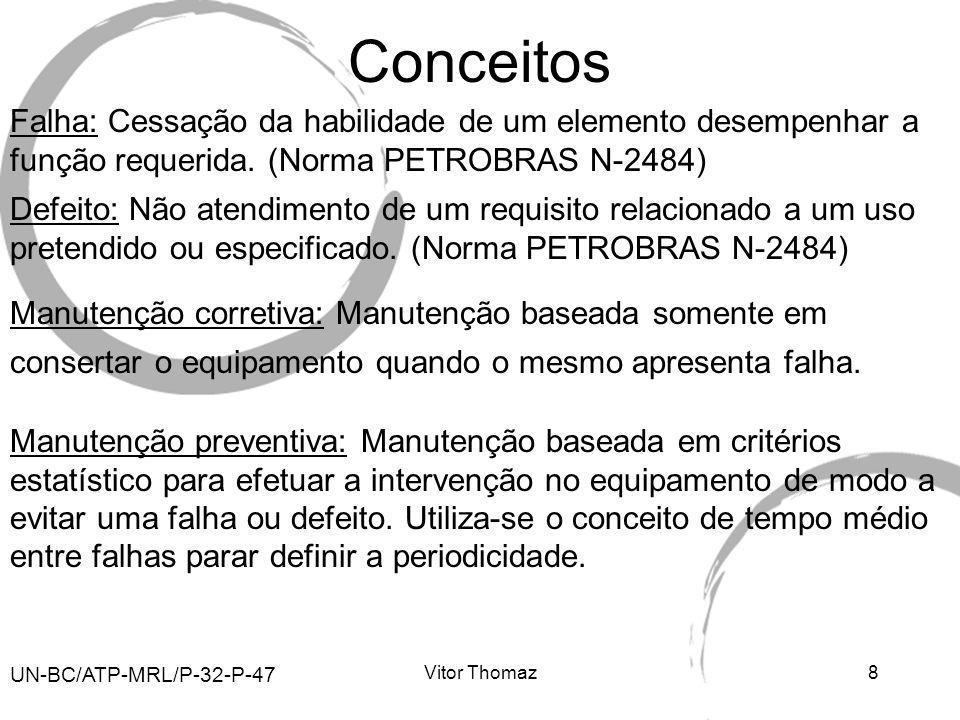 Conceitos Falha: Cessação da habilidade de um elemento desempenhar a função requerida. (Norma PETROBRAS N-2484)