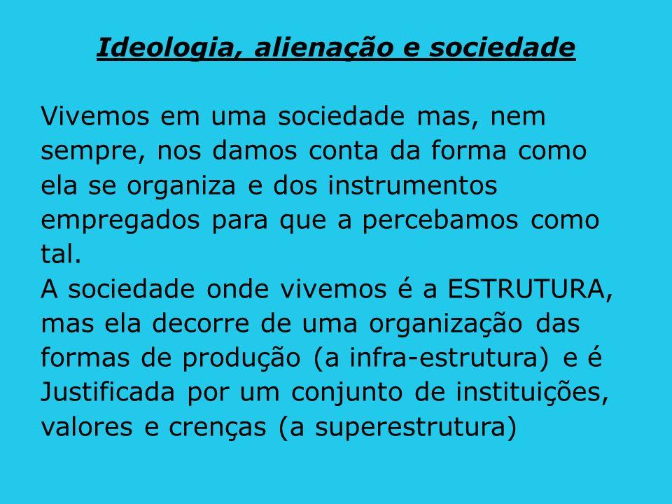 Ideologia, alienação e sociedade