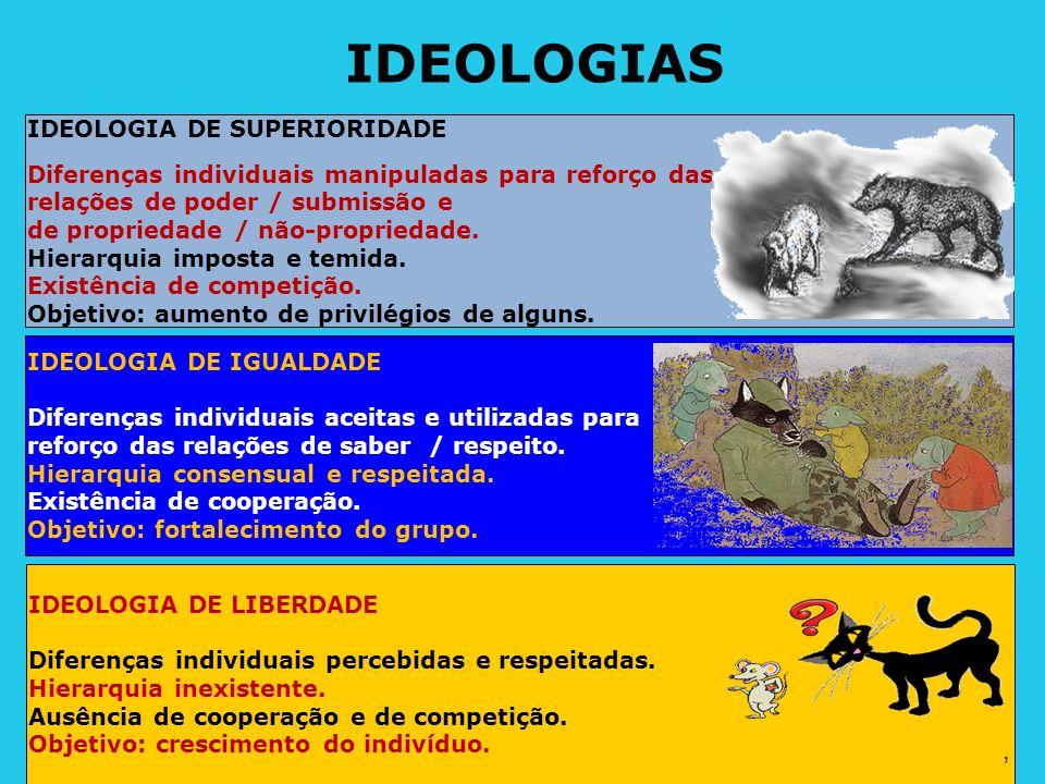 IDEOLOGIAS , IDEOLOGIA DE SUPERIORIDADE