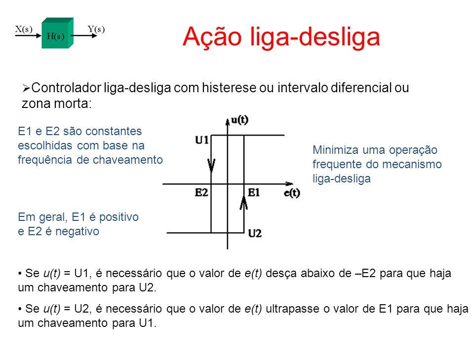 Ação liga-desliga Controlador liga-desliga com histerese ou intervalo diferencial ou zona morta: E1 e E2 são constantes.