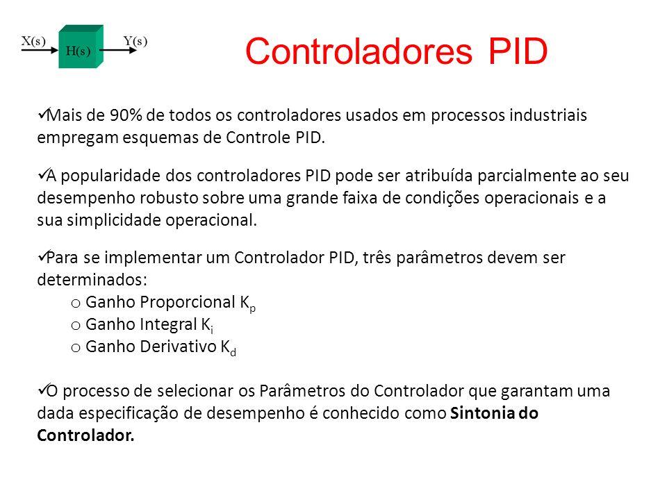 Controladores PID Mais de 90% de todos os controladores usados em processos industriais empregam esquemas de Controle PID.