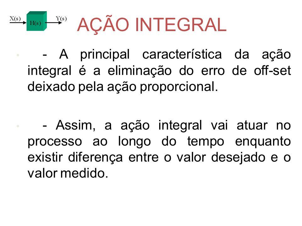 AÇÃO INTEGRAL - A principal característica da ação integral é a eliminação do erro de off-set deixado pela ação proporcional.