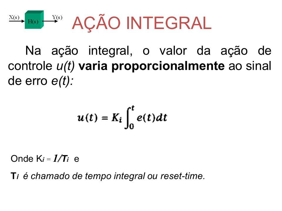 AÇÃO INTEGRAL Na ação integral, o valor da ação de controle u(t) varia proporcionalmente ao sinal de erro e(t):