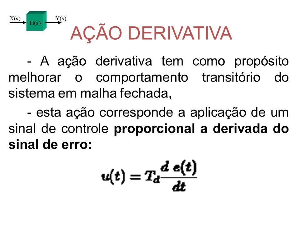 AÇÃO DERIVATIVA - A ação derivativa tem como propósito melhorar o comportamento transitório do sistema em malha fechada,