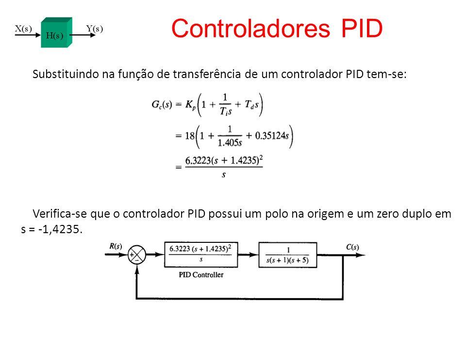 Controladores PID Substituindo na função de transferência de um controlador PID tem-se: