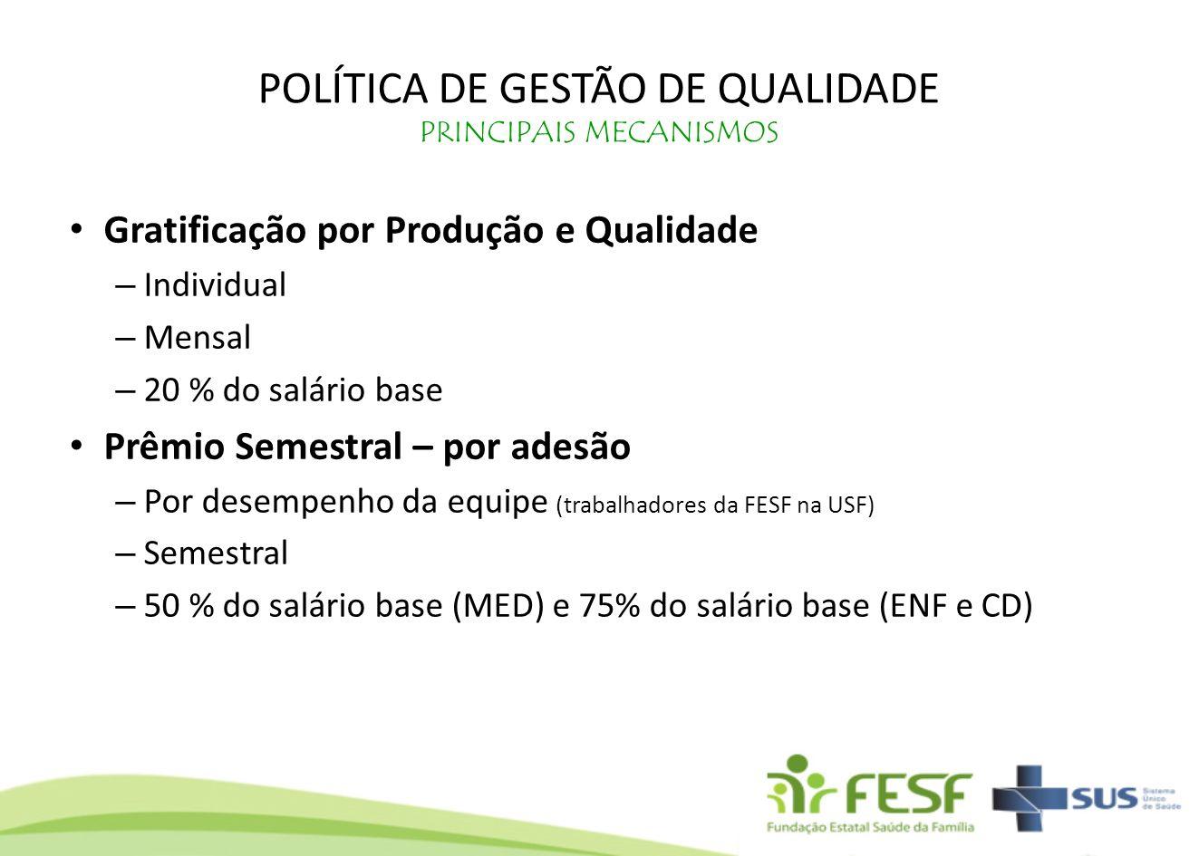 POLÍTICA DE GESTÃO DE QUALIDADE PRINCIPAIS MECANISMOS
