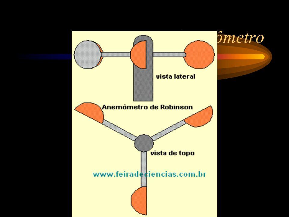 Anemômetro