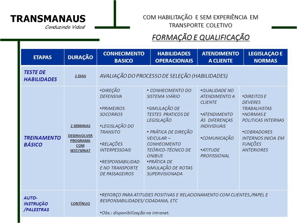 HABILIDADES OPERACIONAIS DESENVOLVER PROGRAMA COM SEST/SENAT