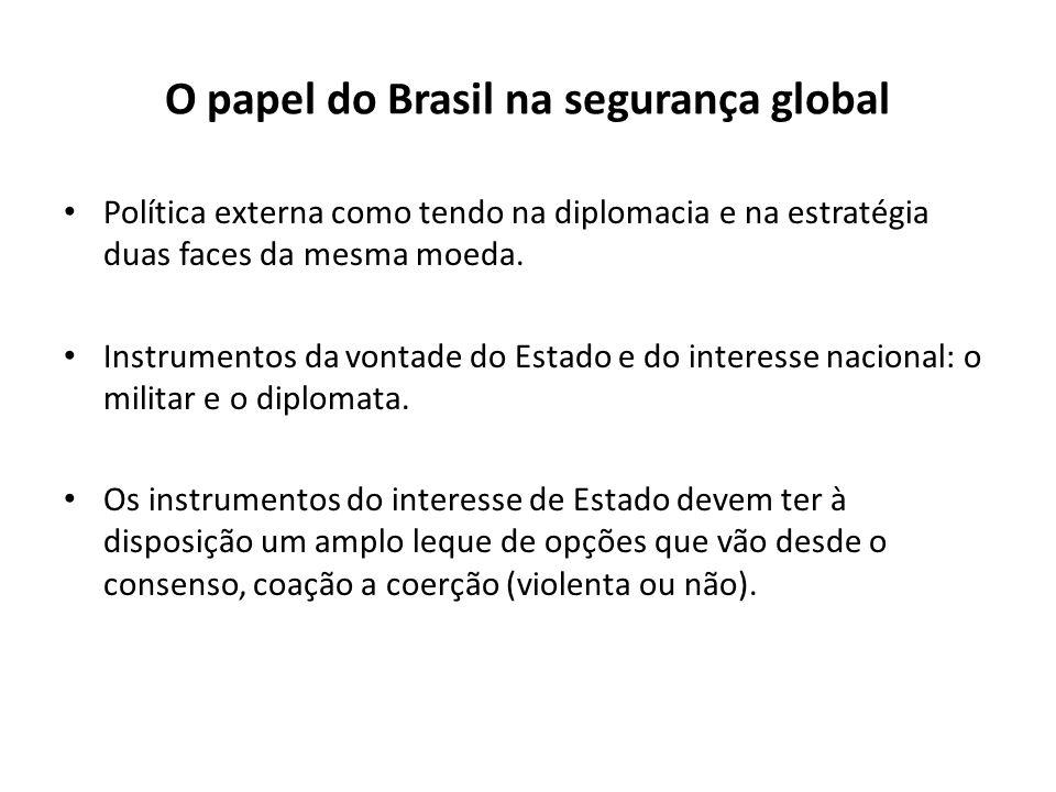 O papel do Brasil na segurança global
