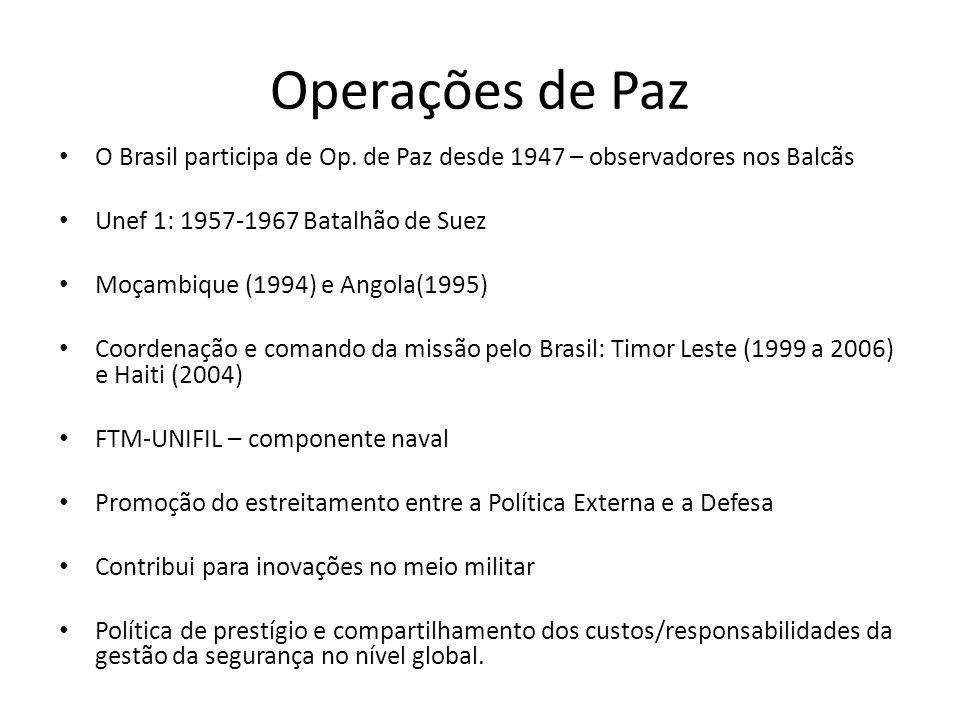 Operações de Paz O Brasil participa de Op. de Paz desde 1947 – observadores nos Balcãs. Unef 1: 1957-1967 Batalhão de Suez.