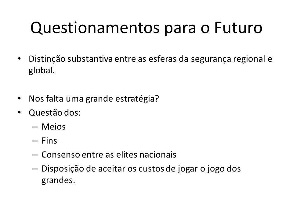 Questionamentos para o Futuro