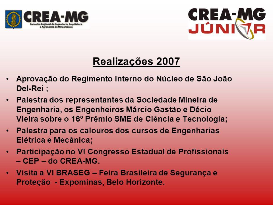 Realizações 2007 Aprovação do Regimento Interno do Núcleo de São João Del-Rei ;