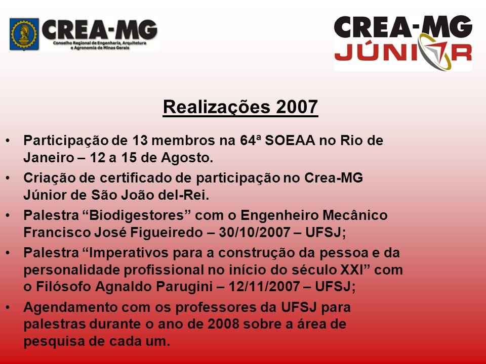 Realizações 2007 Participação de 13 membros na 64ª SOEAA no Rio de Janeiro – 12 a 15 de Agosto.