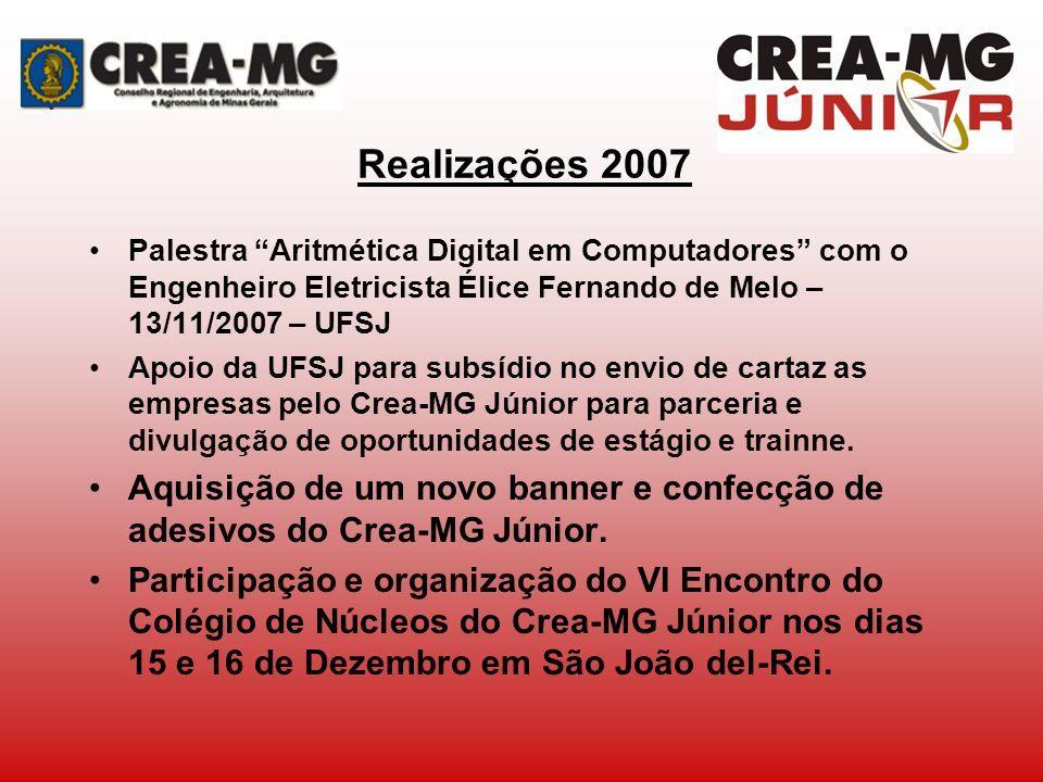 Realizações 2007 Palestra Aritmética Digital em Computadores com o Engenheiro Eletricista Élice Fernando de Melo – 13/11/2007 – UFSJ.