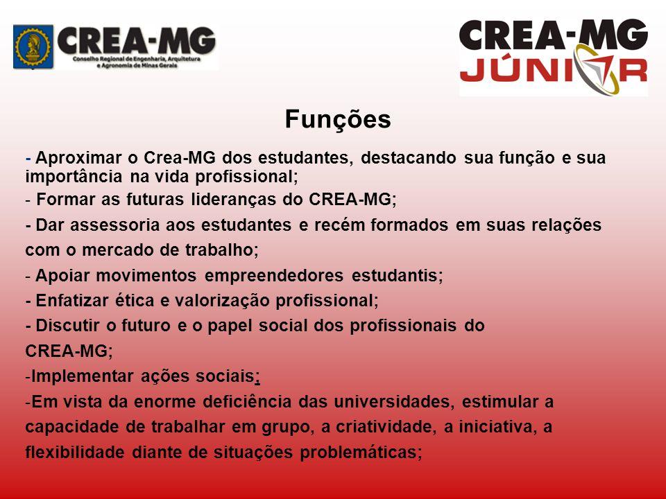 Funções - Aproximar o Crea-MG dos estudantes, destacando sua função e sua importância na vida profissional;