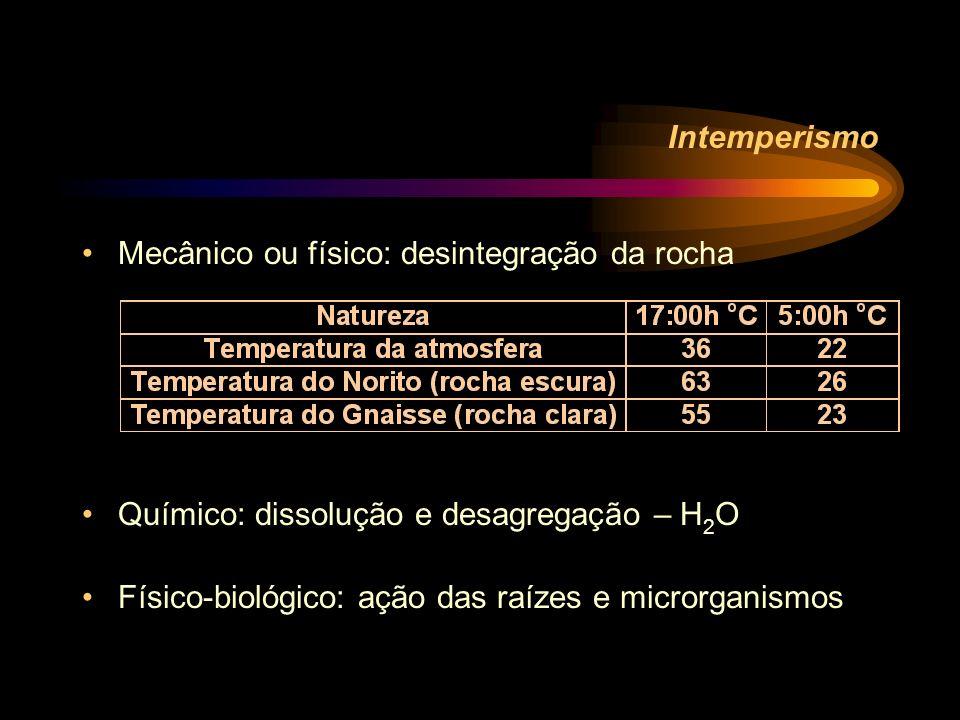 Intemperismo Mecânico ou físico: desintegração da rocha. Químico: dissolução e desagregação – H2O.