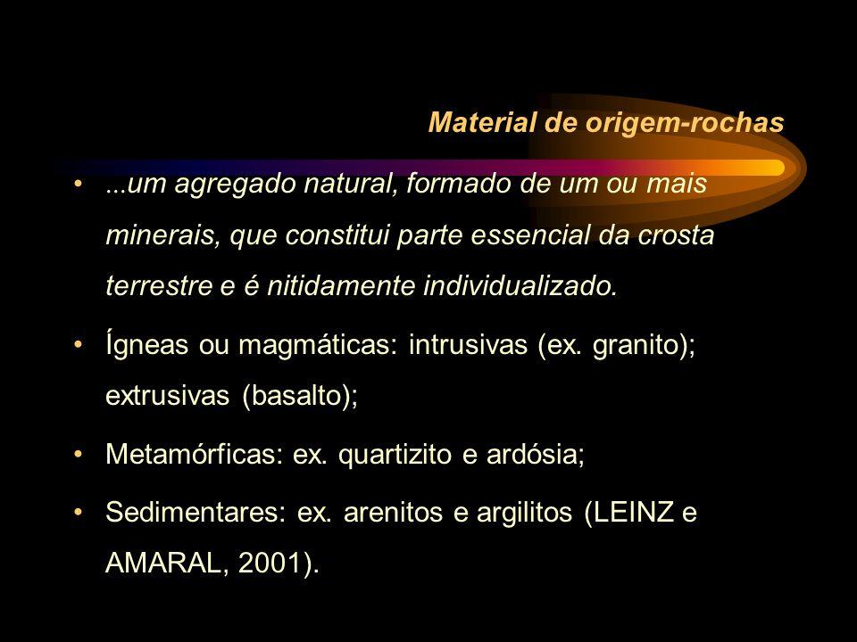 Material de origem-rochas