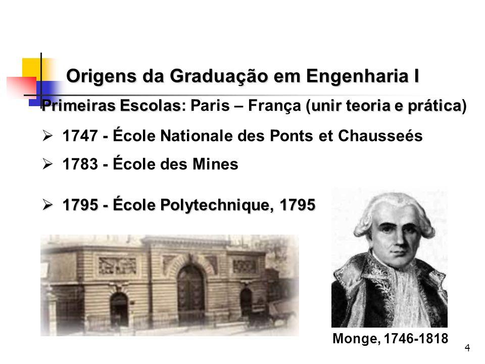 Origens da Graduação em Engenharia I