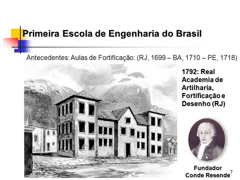 Primeira Escola de Engenharia do Brasil