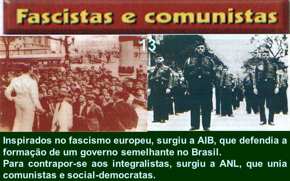 13 Inspirados no fascismo europeu, surgiu a AIB, que defendia a formação de um governo semelhante no Brasil.
