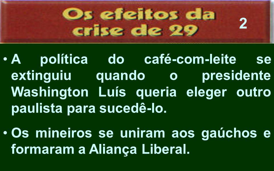 2A política do café-com-leite se extinguiu quando o presidente Washington Luís queria eleger outro paulista para sucedê-lo.