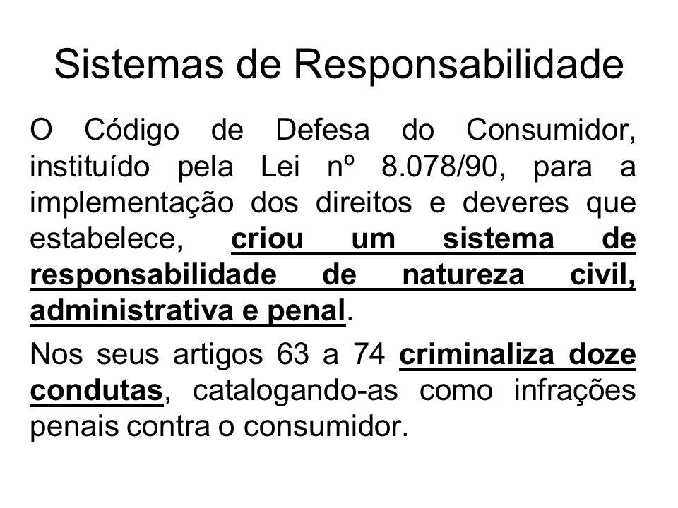 Sistemas de Responsabilidade