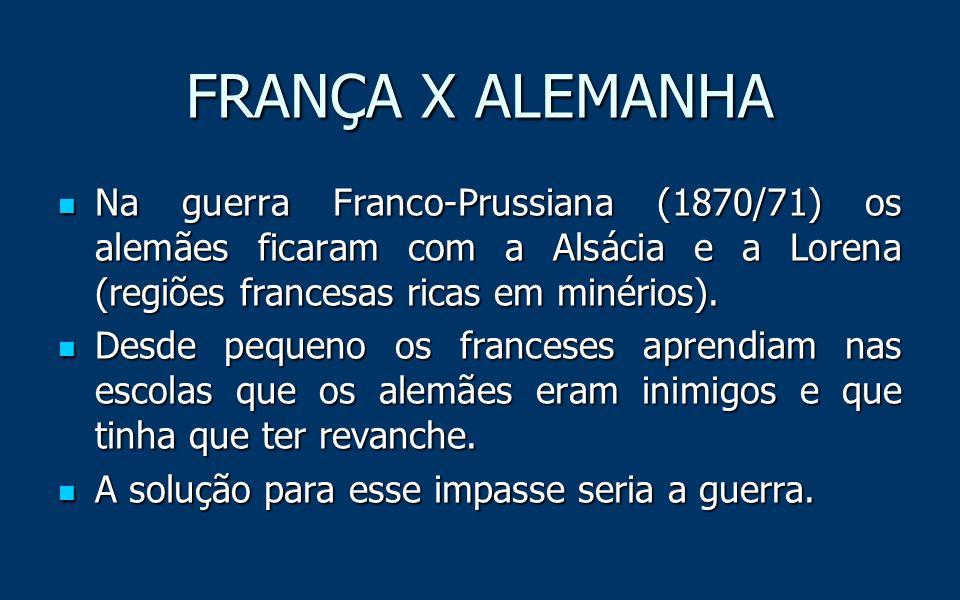 FRANÇA X ALEMANHA Na guerra Franco-Prussiana (1870/71) os alemães ficaram com a Alsácia e a Lorena (regiões francesas ricas em minérios).
